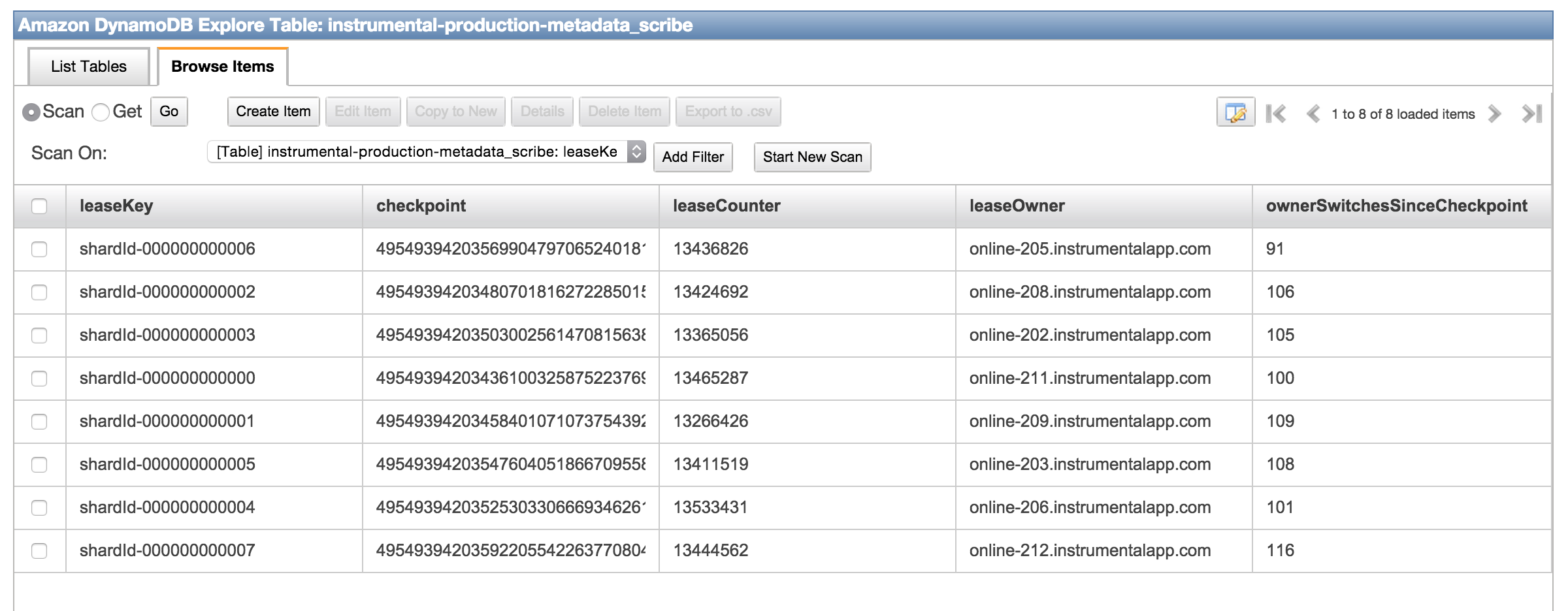 Kinesis Metadata DynamoDB table